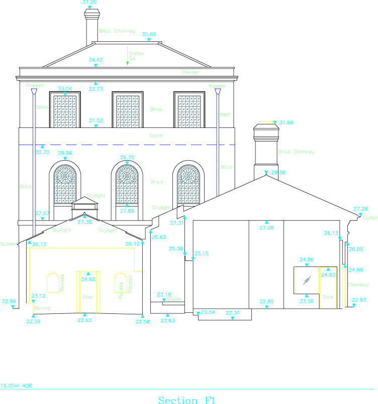 Elevation Plan And Cross Section : Cross sections sectional elevations